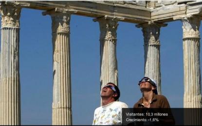 Las 10 ciudades que más atraen a los turistas internacionales son…