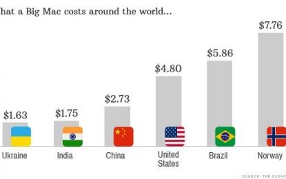 ¿Dónde venden la Big Mac más cara del mundo?