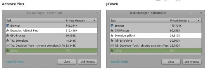 ublock-vs-adblock-715x249