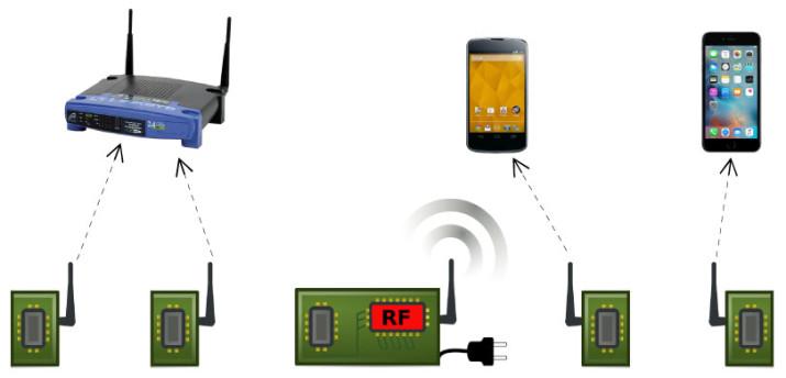 passive-wifi-diagram-715x344